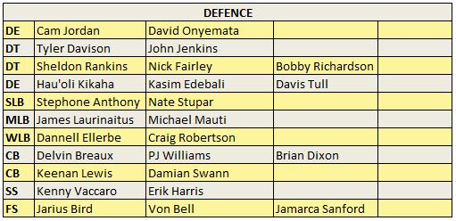 Saints Defence